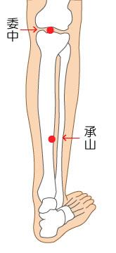 座骨神経痛に効くツボ_01