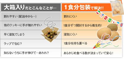 豆乳クッキーで置き換えダイエット口コミ・評価|1食分7枚で145kcal!?3