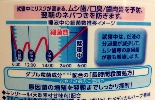 クリニカ薬用デンタルリンス!?液体歯磨~スッキリタイプ使い方と効果!4