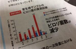 OLL2716乳酸菌でピロリ菌を減らせ!?明治LG21ヨーグルトと胃がん研究レポート!2