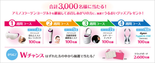 明治~うるおう生活キャンペーン!?目もとエステ・洗顔美容器・スチーマーなどが当たる!5