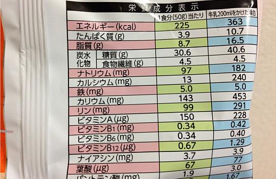 「フルグラ大きめリンゴ・メープルシロップ味」←中々の旨さ!3