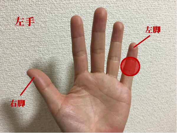指ヨガで「脚のむくみ」を改善するコツ!?むくみやすい人は必見です!